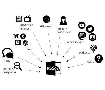 Gráfico de un lector de rss